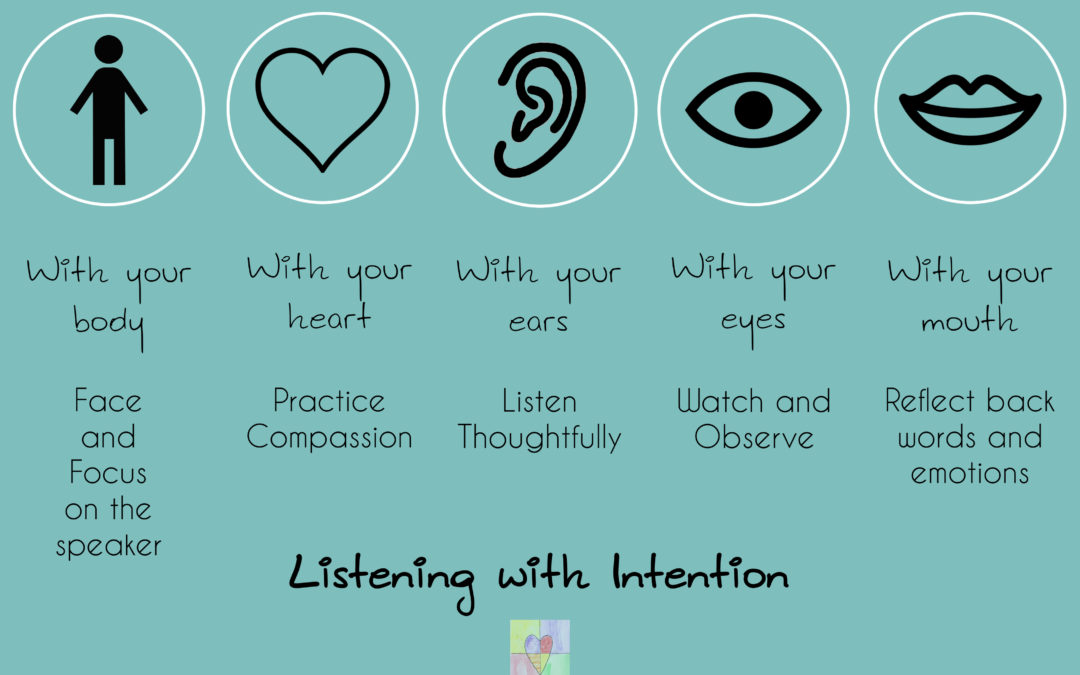 Listening With Intention