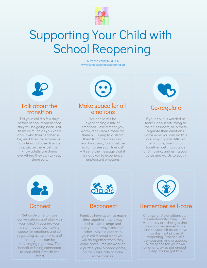 Supporting Your Child with School Reopening